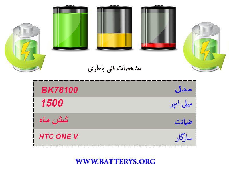 HTC ONE V-2