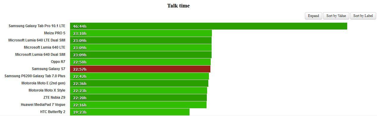 talk-s7