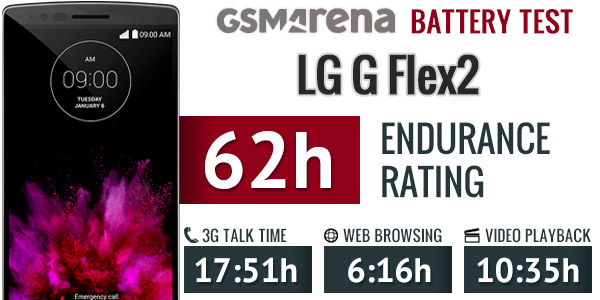 LG G Flex2 battery life test