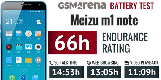 Meizu m1 note battery life test