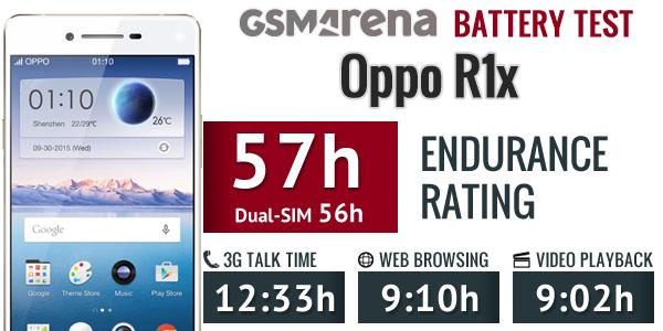 Oppo R1x battery life test